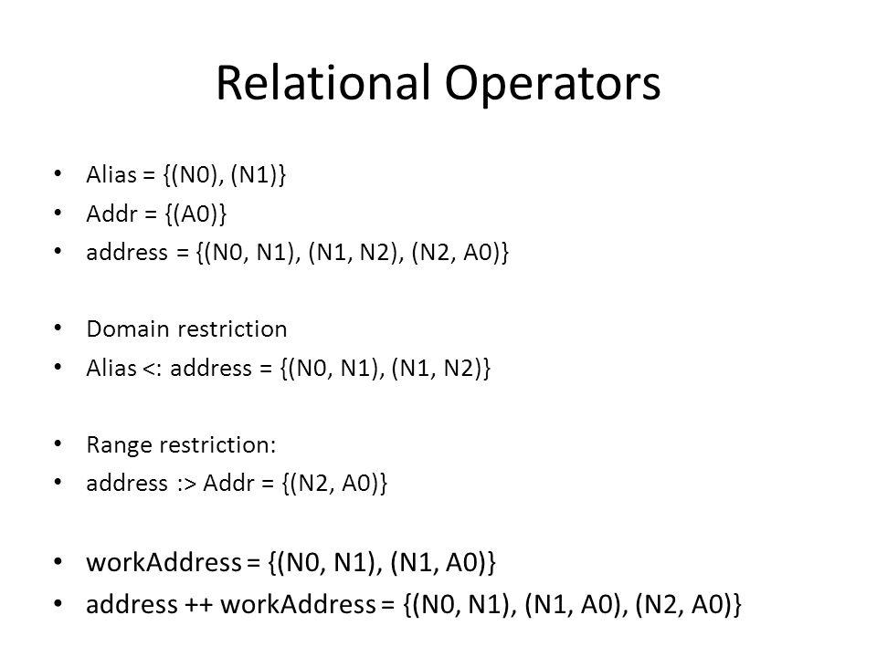 Relational Operators Alias = {(N0), (N1)} Addr = {(A0)} address = {(N0, N1), (N1, N2), (N2, A0)} Domain restriction Alias <: address = {(N0, N1), (N1, N2)} Range restriction: address :> Addr = {(N2, A0)} workAddress = {(N0, N1), (N1, A0)} address ++ workAddress = {(N0, N1), (N1, A0), (N2, A0)}