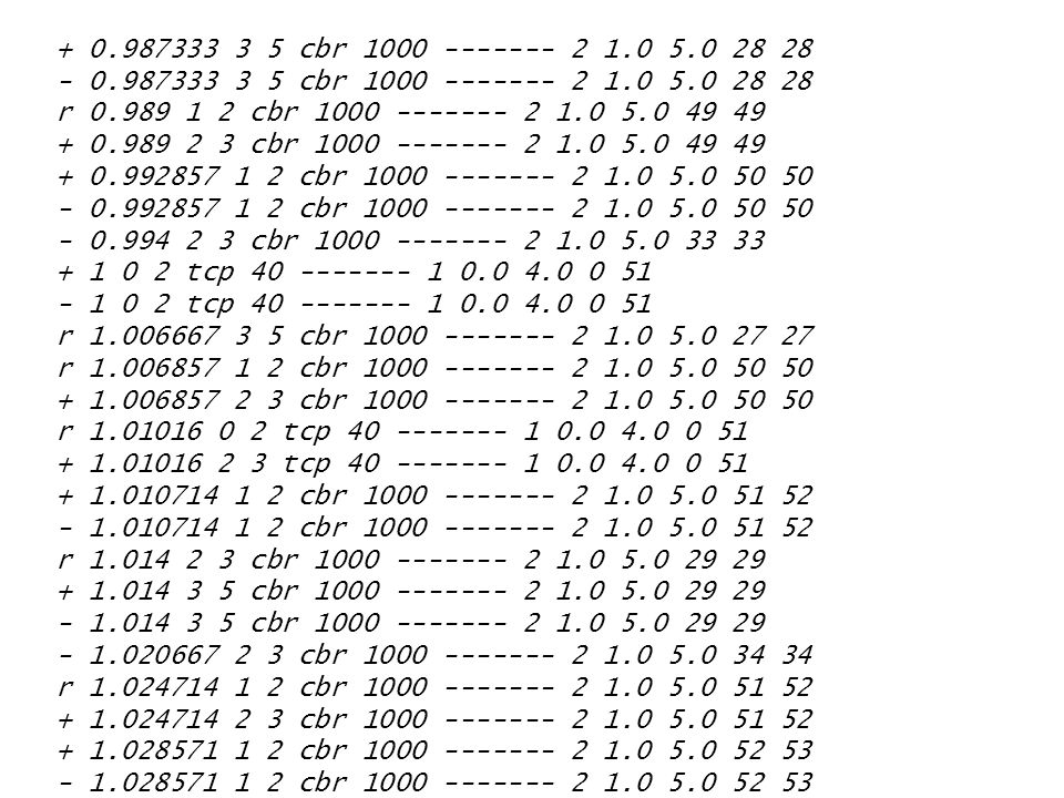 + 0.987333 3 5 cbr 1000 ------- 2 1.0 5.0 28 28 - 0.987333 3 5 cbr 1000 ------- 2 1.0 5.0 28 28 r 0.989 1 2 cbr 1000 ------- 2 1.0 5.0 49 49 + 0.989 2