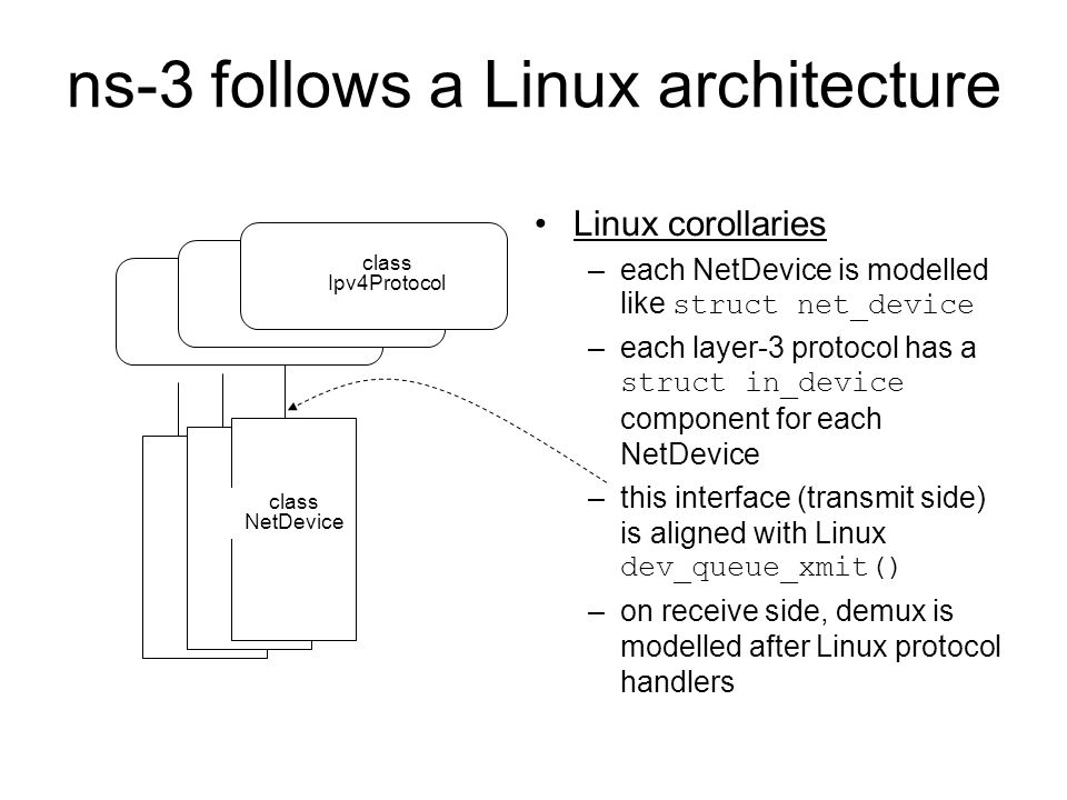 ns-3 follows a Linux architecture class NetDevice class Ipv4Protocol Linux corollaries –each NetDevice is modelled like struct net_device –each layer-3 protocol has a struct in_device component for each NetDevice –this interface (transmit side) is aligned with Linux dev_queue_xmit() –on receive side, demux is modelled after Linux protocol handlers