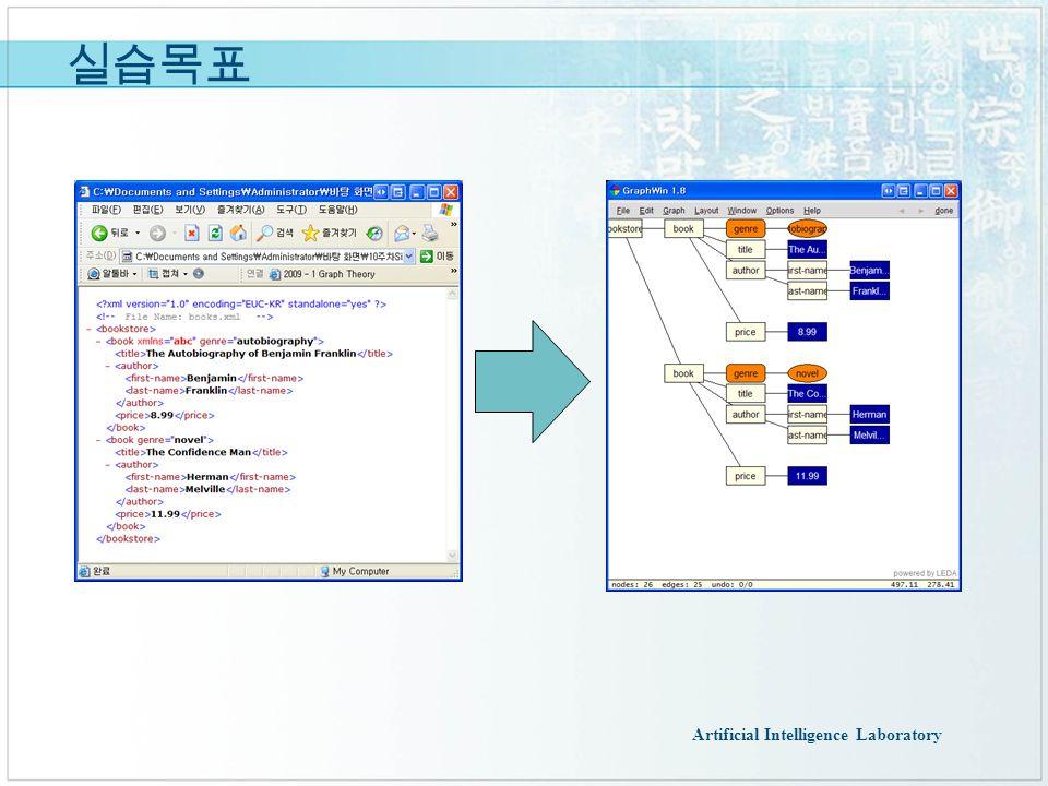 Artificial Intelligence Laboratory LEDA graphwin node n1; list nodeList; gw.set_node_width(90); n1 = gw.new_node(point(50,50)); gw.set_label(n1, first node ); gw.set_shape(n1, rectangle_node); nodeList.push_back(n1); n1 = gw.new_node(point(150,150)); gw.set_label(n1, second node ); gw.new_edge(nodeList.back(), n1);
