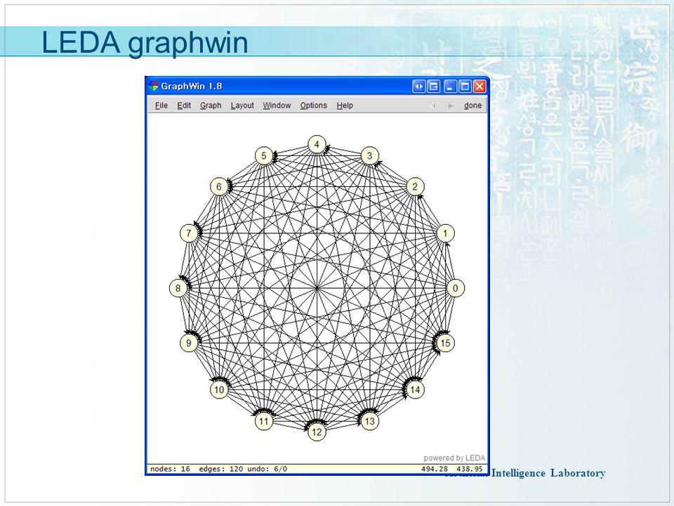 Artificial Intelligence Laboratory LEDA graphwin  Graph  node, edge 의 집합  GraphWin  그래프의 생성, 디스플레이, 조작 및 에니메이션  node, edge 의 추가 및 디스플레이 설정 가능  http://www.algorithmic-solutions.info/leda_manual/GraphWin.html http://www.algorithmic-solutions.info/leda_manual/GraphWin.html