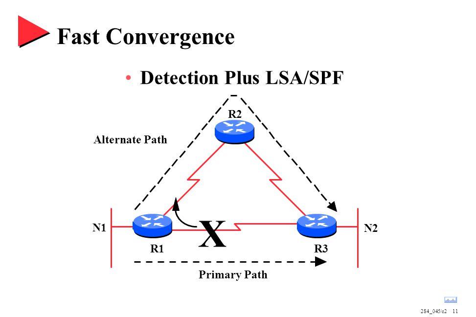 284_045/c211 Fast Convergence Detection Plus LSA/SPF X R1R3 R2 Alternate Path Primary Path N1 N2