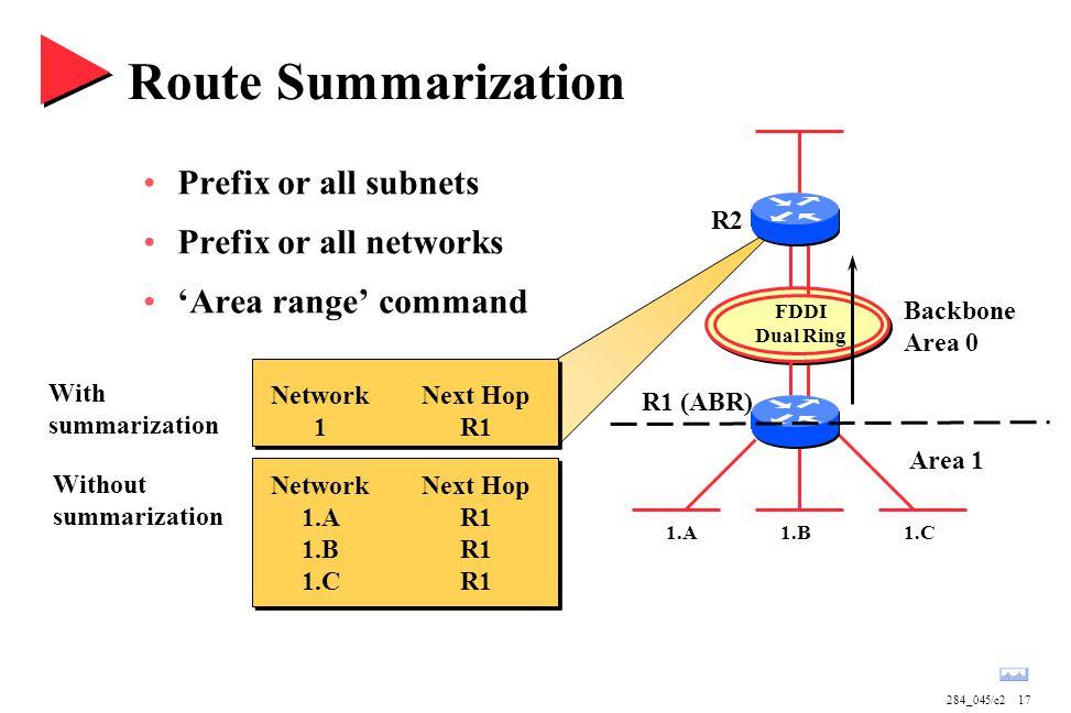 284_045/c217 Route Summarization Prefix or all subnets Prefix or all networks 'Area range' command 1.A1.B1.C FDDI Dual Ring R1 (ABR) R2 Network 1 Next Hop R1 Network 1.A 1.B 1.C Next Hop R1 With summarization Without summarization Backbone Area 0 Area 1