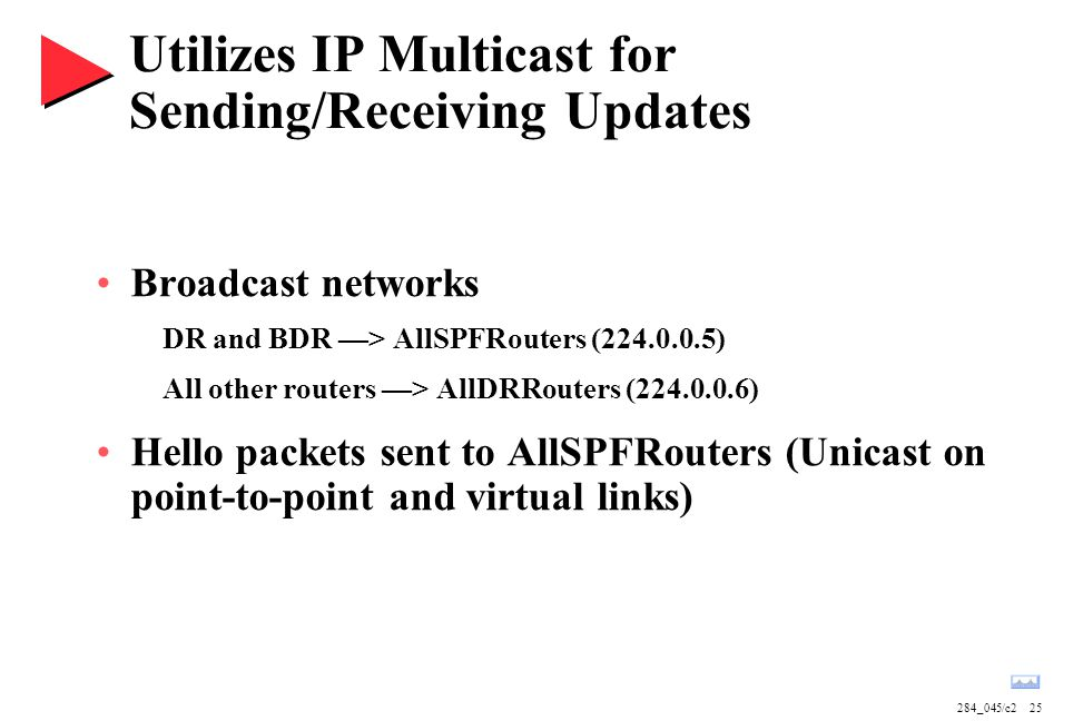 284_045/c225 Utilizes IP Multicast for Sending/Receiving Updates Broadcast networks DR and BDR —> AllSPFRouters (224.0.0.5) All other routers —> AllDRRouters (224.0.0.6) Hello packets sent to AllSPFRouters (Unicast on point-to-point and virtual links)