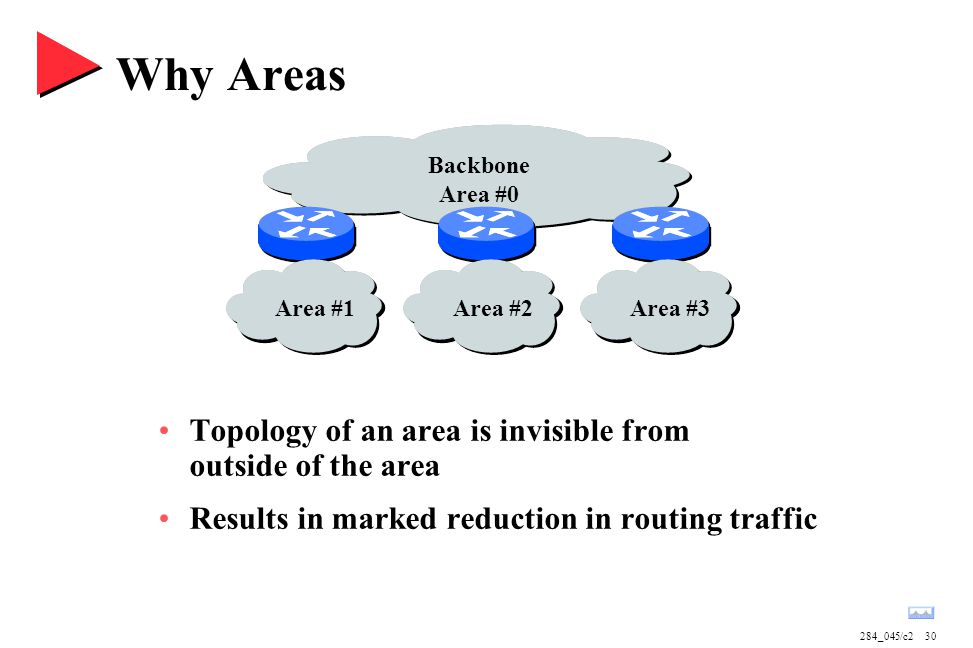 284_045/c230 Backbone Area #0 Area #1Area #2Area #3 Why Areas Topology of an area is invisible from outside of the area Results in marked reduction in routing traffic