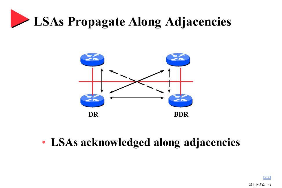 284_045/c246 LSAs Propagate Along Adjacencies LSAs acknowledged along adjacencies DRBDR