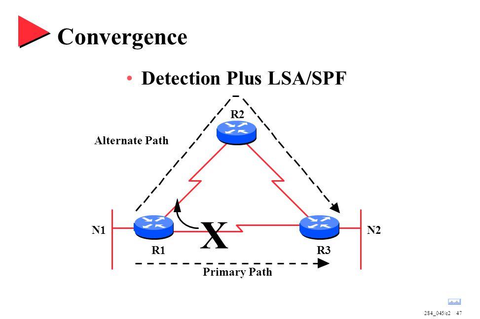 284_045/c247 Convergence Detection Plus LSA/SPF X R1R3 R2 N2 Alternate Path Primary Path N1
