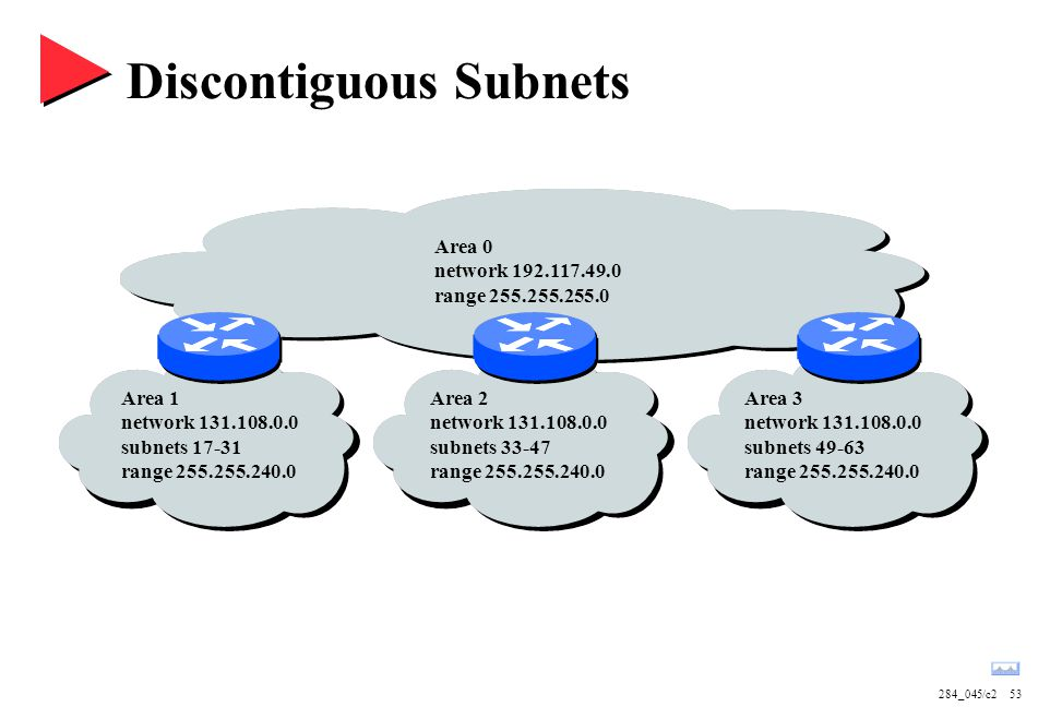 284_045/c253 Discontiguous Subnets Area 1 network 131.108.0.0 subnets 17-31 range 255.255.240.0 Area 2 network 131.108.0.0 subnets 33-47 range 255.255