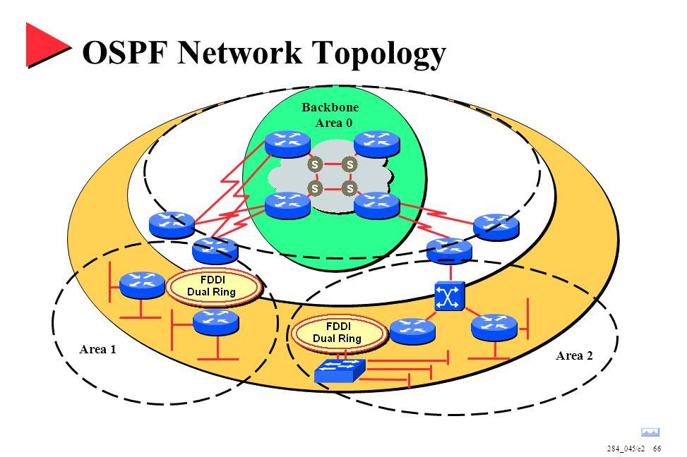 284_045/c266 OSPF Network Topology Backbone Area 0 Area 1 Area 2