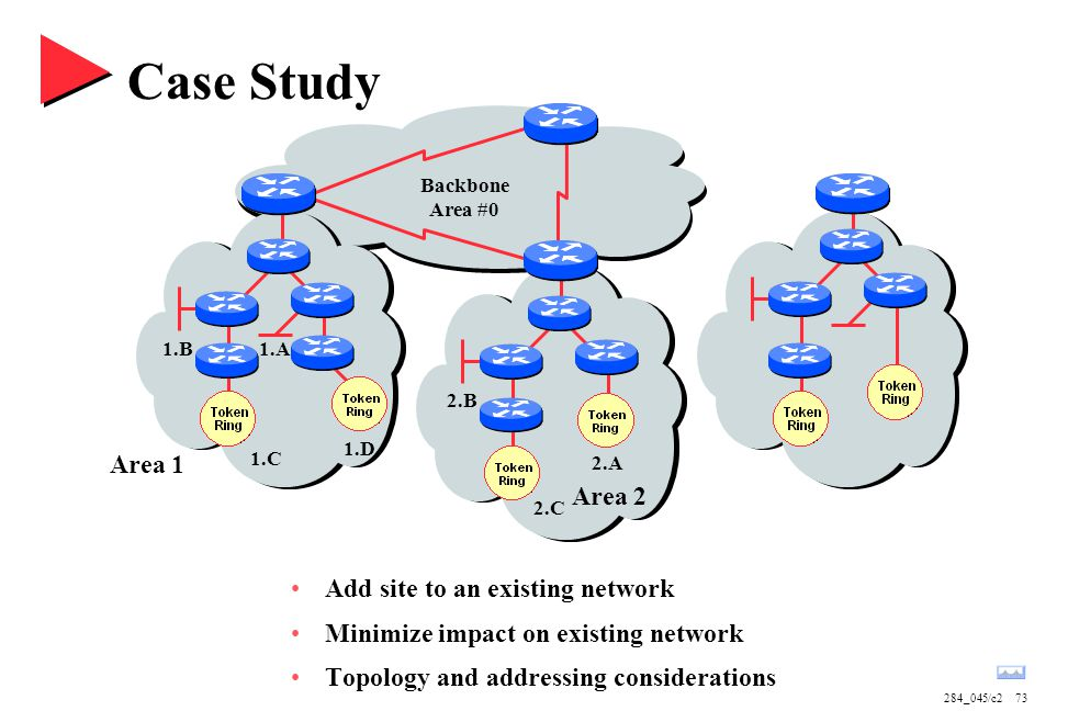 284_045/c273 Case Study Add site to an existing network Minimize impact on existing network Topology and addressing considerations Backbone Area #0 1.A 1.C 1.B 1.D 2.A 2.C 2.B Area 1 Area 2