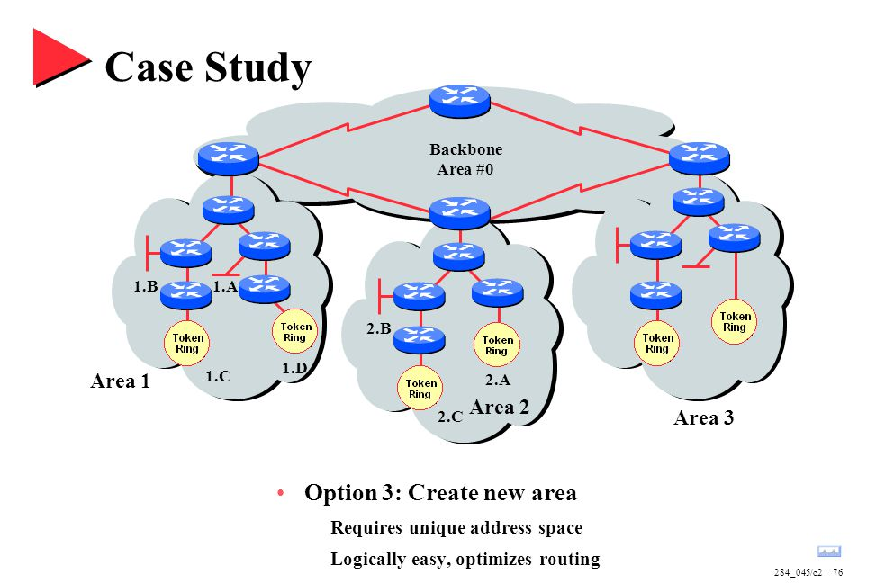 284_045/c276 Case Study Option 3: Create new area Requires unique address space Logically easy, optimizes routing Backbone Area #0 1.A 1.C 1.B 1.D 2.A