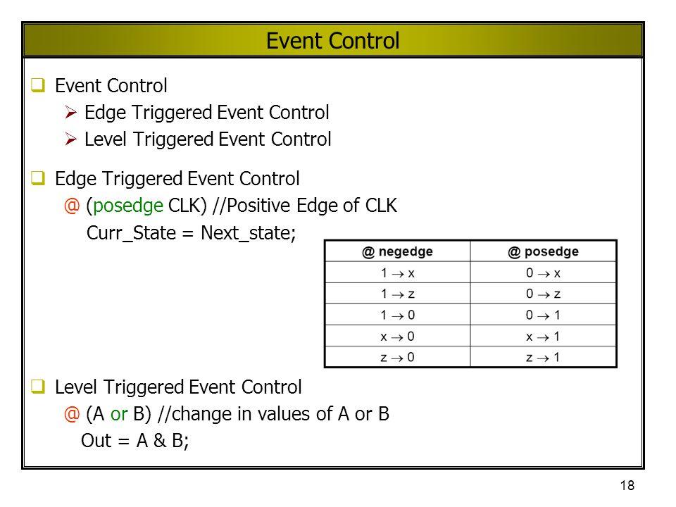 18 Event Control  Event Control  Edge Triggered Event Control  Level Triggered Event Control  Edge Triggered Event Control @ (posedge CLK) //Posit