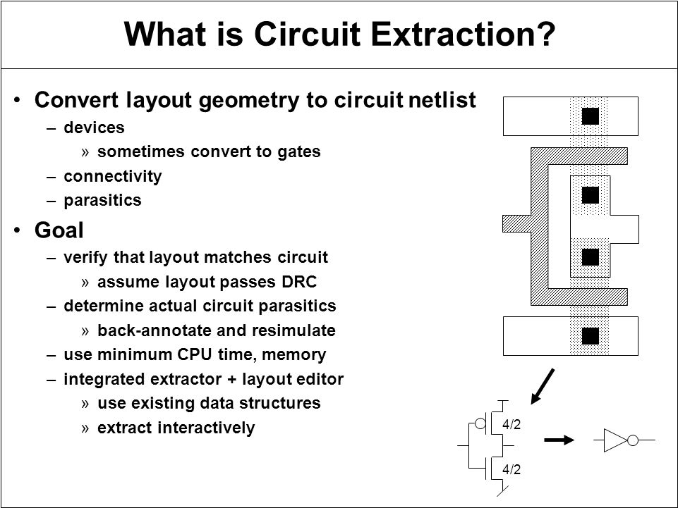 Why Circuit Extraction.