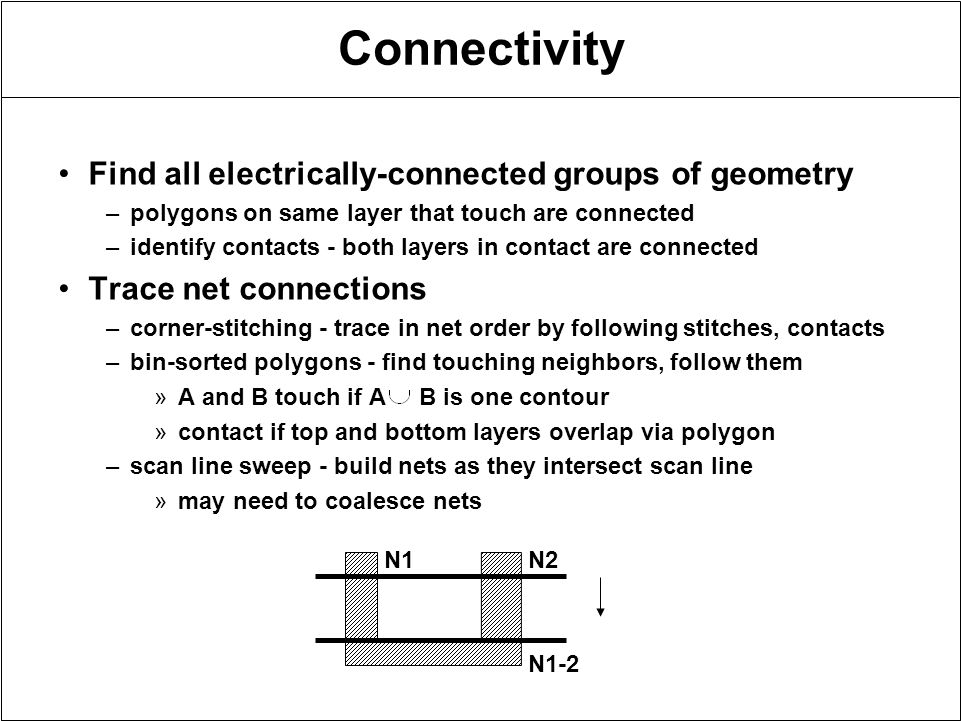 Parasitic Computation Parasitics of interconnect and devices –resistance, inductance, capacitance Range of computation –local rules »parallel plate, fringing, coupling capacitance »contact resistance –pattern recognition »parasitics of mask configurations »e.g.