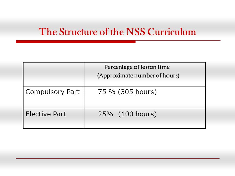 The Structure of the NSS Curriculum Percentage of lesson time (Approximate number of hours) Compulsory Part 75 % (305 hours) Elective Part 25% (100 ho