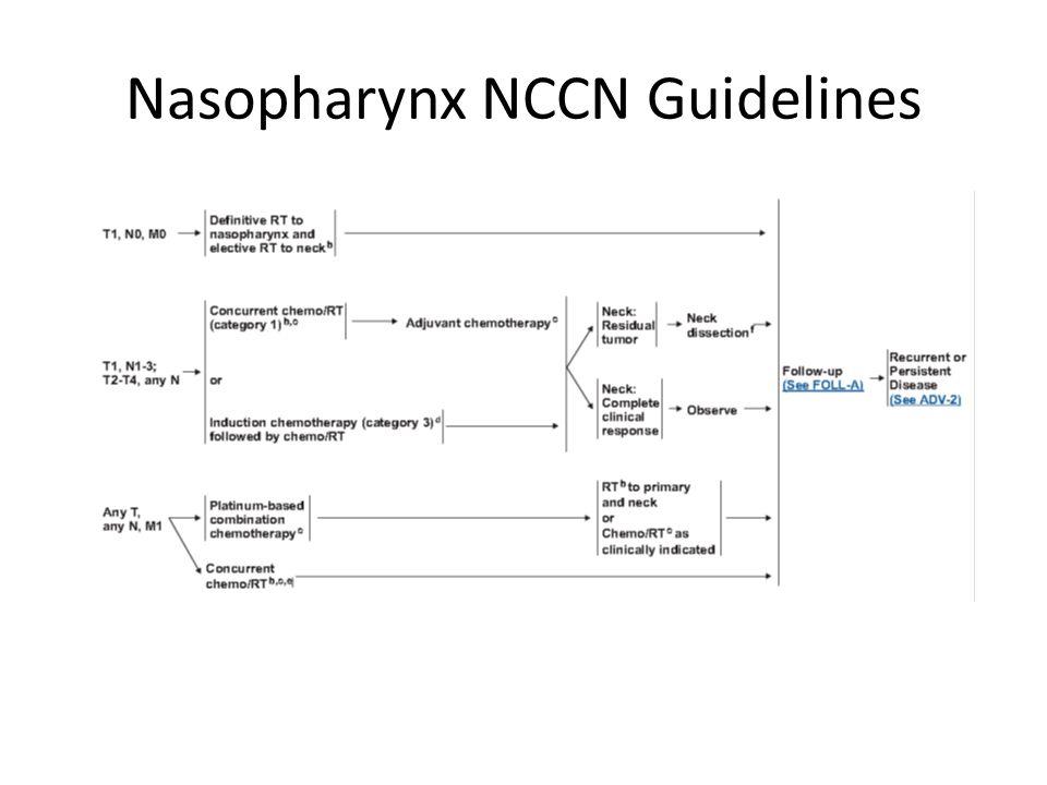 Nasopharynx NCCN Guidelines