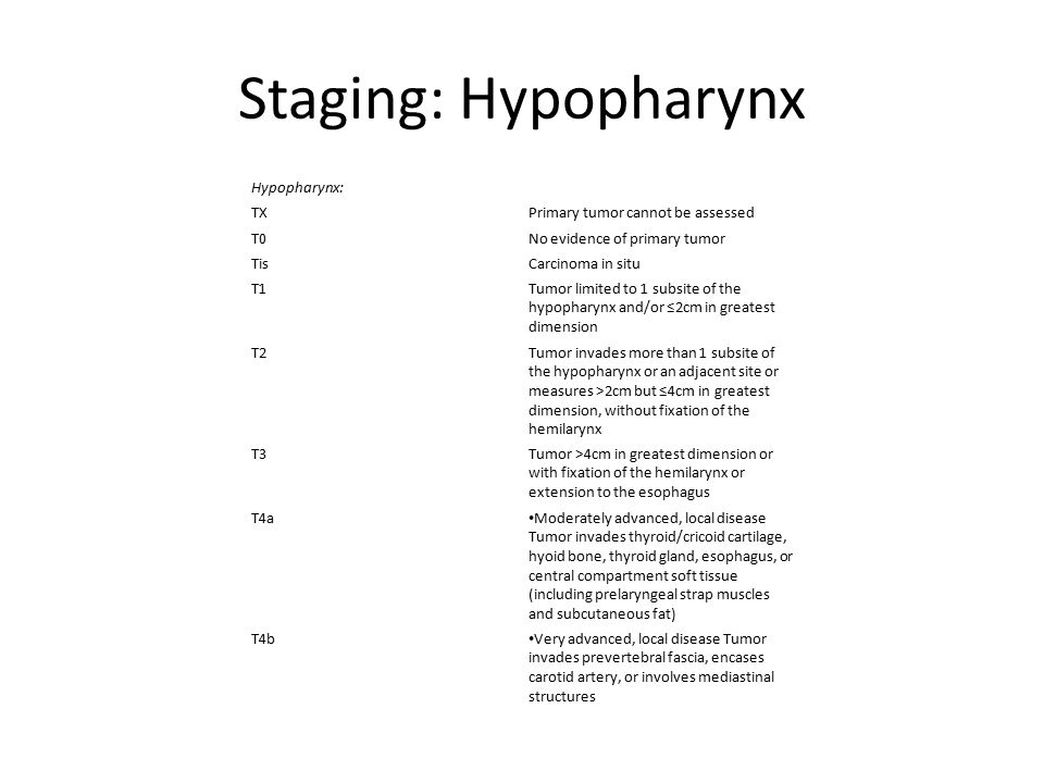 Staging: Hypopharynx Hypopharynx: TXPrimary tumor cannot be assessed T0No evidence of primary tumor TisCarcinoma in situ T1Tumor limited to 1 subsite