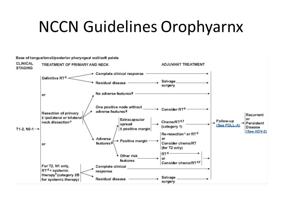 NCCN Guidelines Orophyarnx