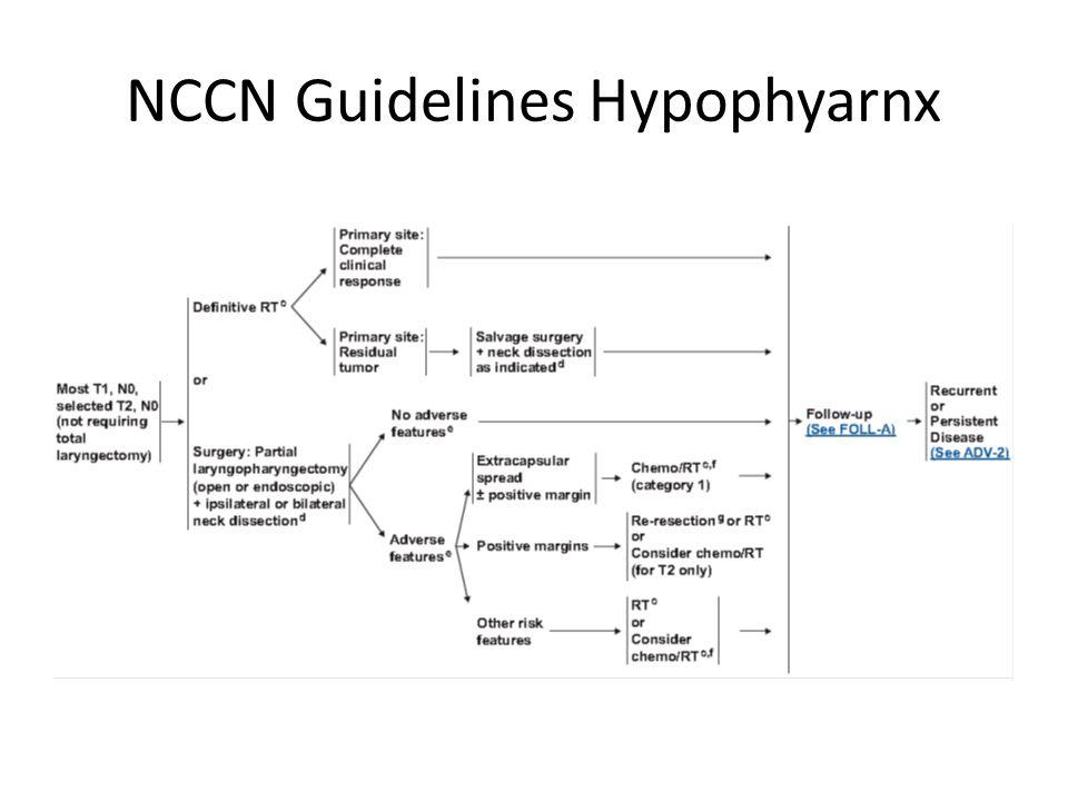 NCCN Guidelines Hypophyarnx
