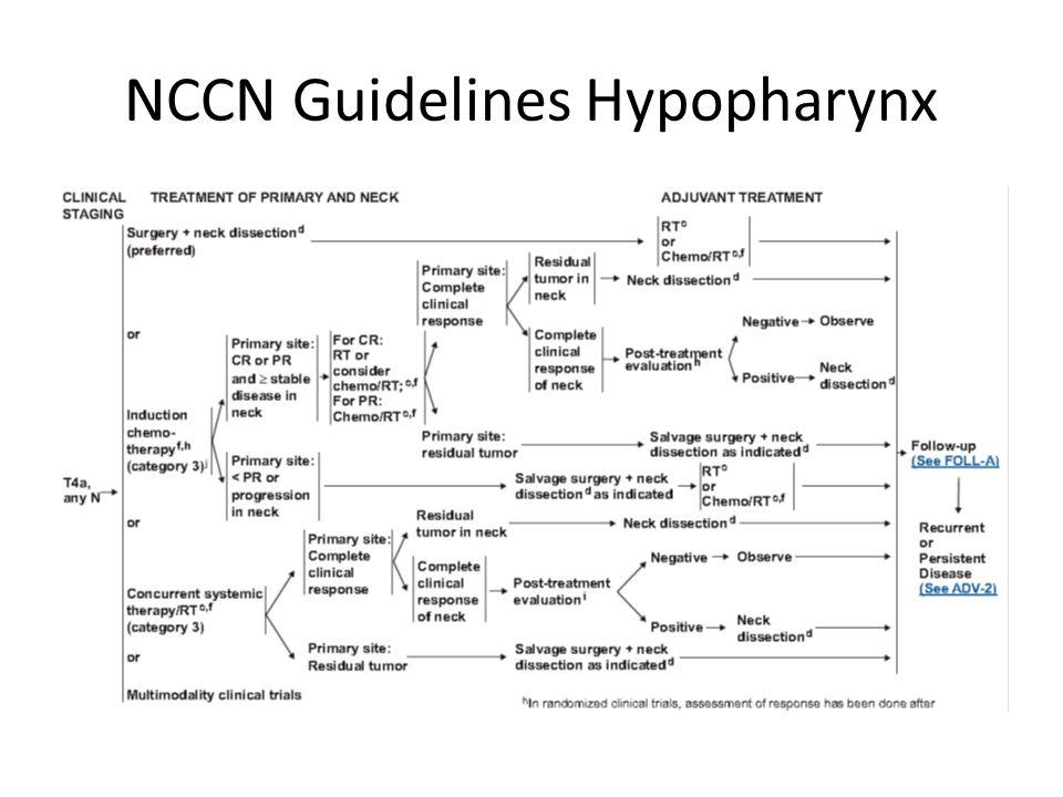NCCN Guidelines Hypopharynx