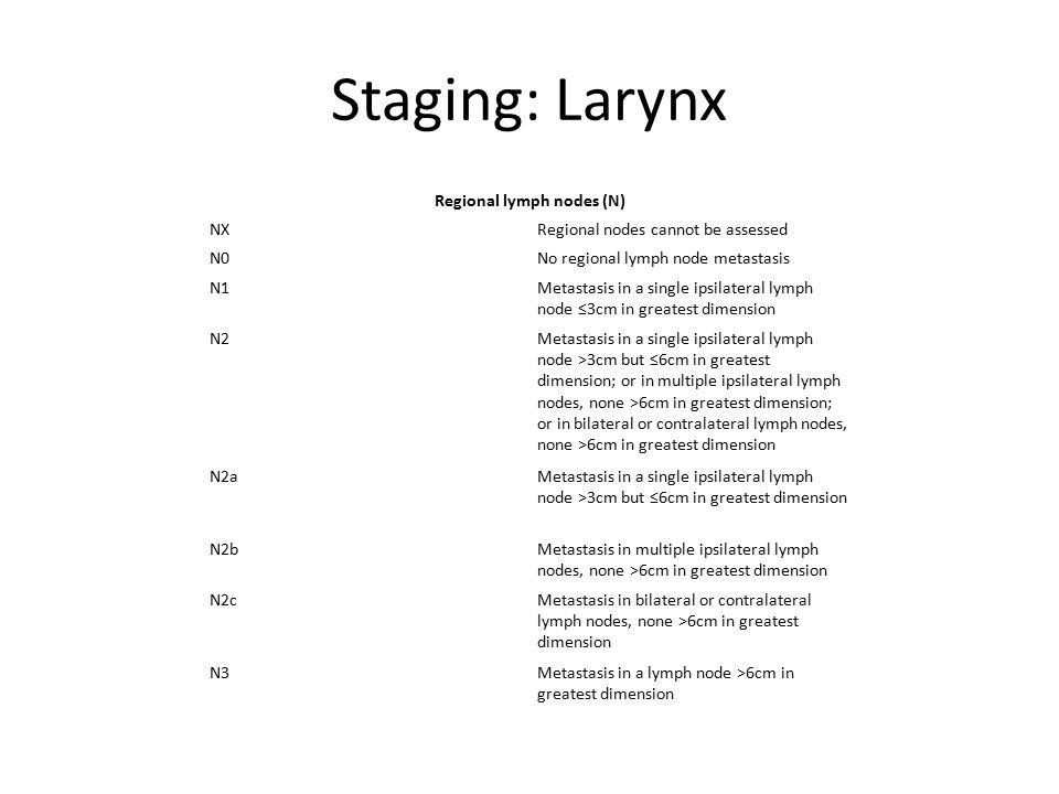 Staging: Larynx Regional lymph nodes (N) NXRegional nodes cannot be assessed N0No regional lymph node metastasis N1Metastasis in a single ipsilateral
