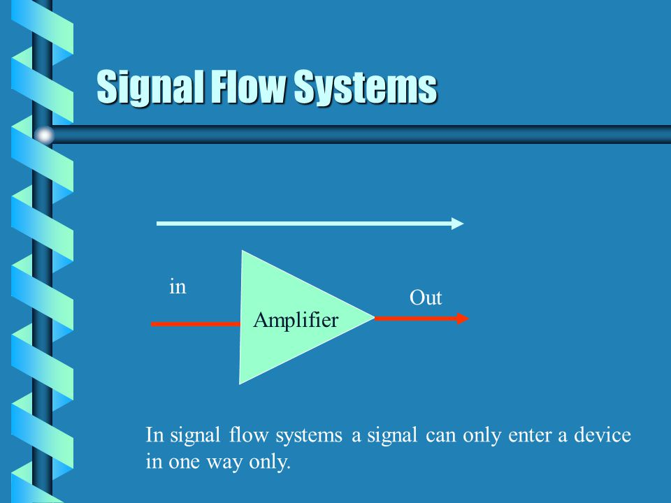 Signal Flow Systems in Out Amplifier In signal flow systems a signal can only enter a device in one way only.