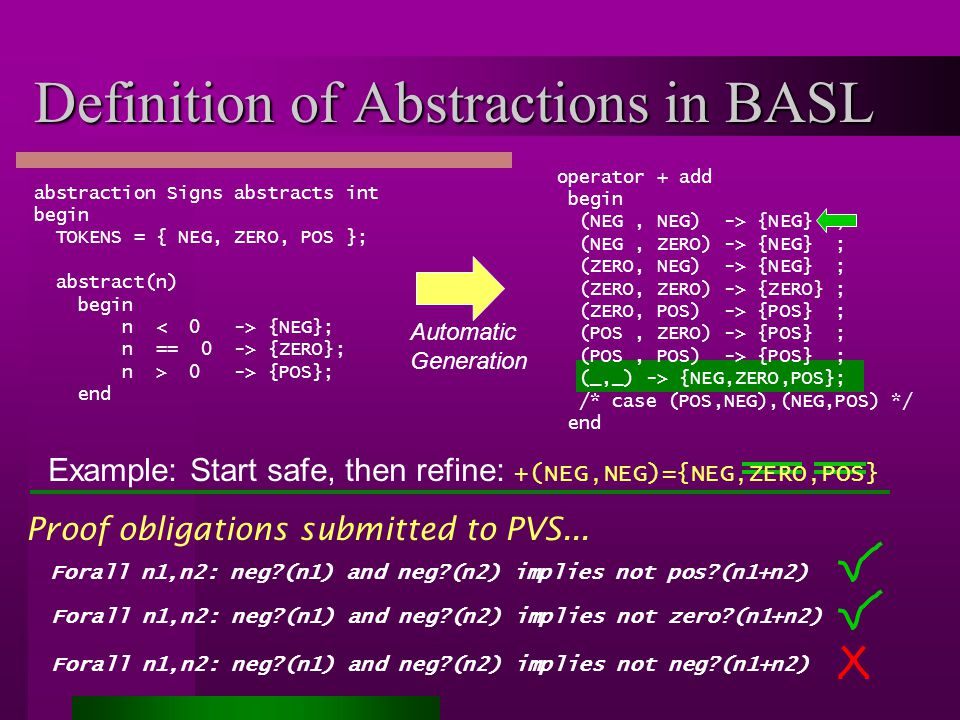 Definition of Abstractions in BASL abstraction Signs abstracts int begin TOKENS = { NEG, ZERO, POS }; abstract(n) begin n {NEG}; n == 0 -> {ZERO}; n > 0 -> {POS}; end operator + add begin (NEG, NEG) -> {NEG} ; (NEG, ZERO) -> {NEG} ; (ZERO, NEG) -> {NEG} ; (ZERO, ZERO) -> {ZERO} ; (ZERO, POS) -> {POS} ; (POS, ZERO) -> {POS} ; (POS, POS) -> {POS} ; (_,_) -> {NEG,ZERO,POS}; /* case (POS,NEG),(NEG,POS) */ end Automatic Generation Forall n1,n2: neg (n1) and neg (n2) implies not pos (n1+n2) Forall n1,n2: neg (n1) and neg (n2) implies not zero (n1+n2) Forall n1,n2: neg (n1) and neg (n2) implies not neg (n1+n2) Proof obligations submitted to PVS...