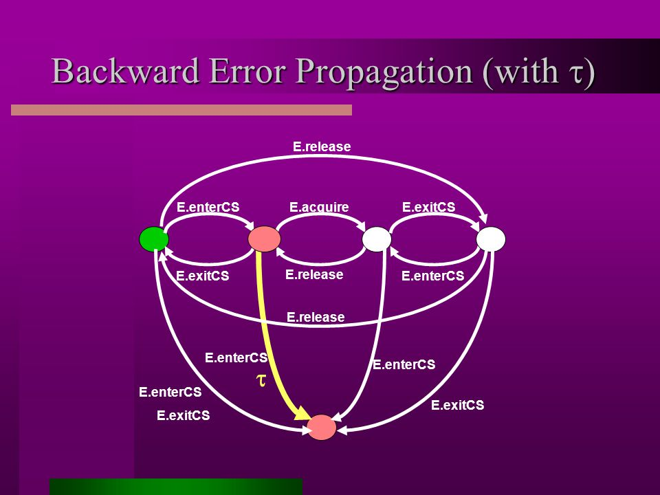 Backward Error Propagation (with  ) E.enterCS E.exitCS E.acquire E.release E.exitCS E.release E.enterCS E.exitCS E.enterCS  E.release