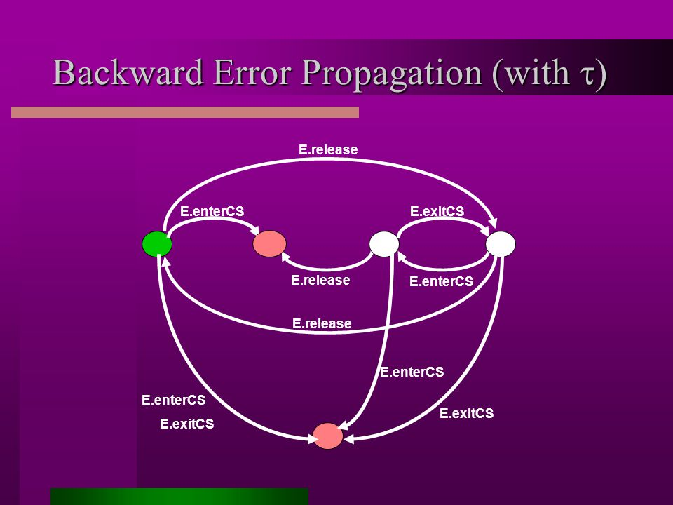 Backward Error Propagation (with  ) E.enterCS E.release E.exitCS E.release E.enterCS E.exitCS E.enterCS E.release
