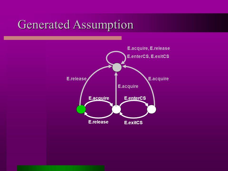 Generated Assumption E.acquire E.release E.enterCS E.exitCS E.acquire E.release E.acquire E.acquire, E.release E.enterCS, E.exitCS