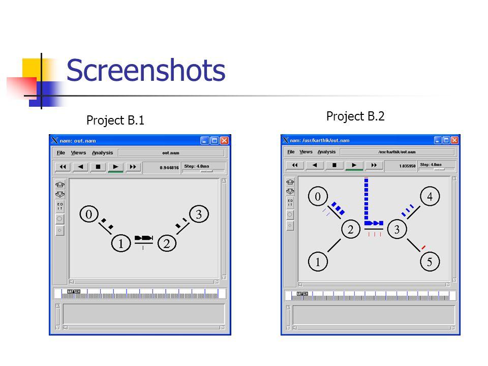 Screenshots Project B.1 Project B.2