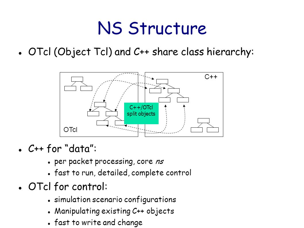NS Structure OTcl (Object Tcl) and C++ share class hierarchy: C++ for data : per packet processing, core ns fast to run, detailed, complete control OTcl for control: simulation scenario configurations Manipulating existing C++ objects fast to write and change C++ OTcl C++/OTcl split objects