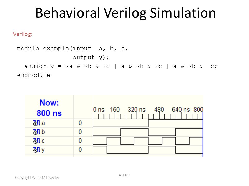 Copyright © 2007 Elsevier 4- Behavioral Verilog Simulation module example(input a, b, c, output y); assign y = ~a & ~b & ~c | a & ~b & ~c | a & ~b & c; endmodule Verilog: