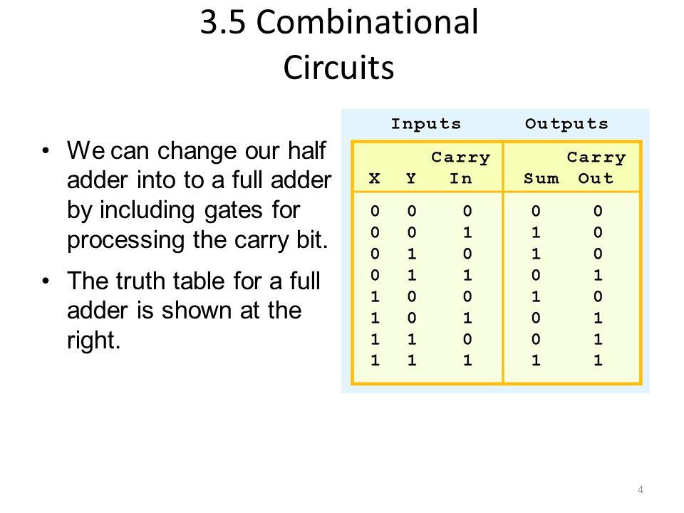 Copyright © 2007 Elsevier 4- Internal Variables module fulladder(input a, b, cin, output s, cout); wire p, g; // internal nodes assign p = a ^ b; assign g = a & b; assign s = p ^ cin; assign cout = g   (p & cin); endmodule