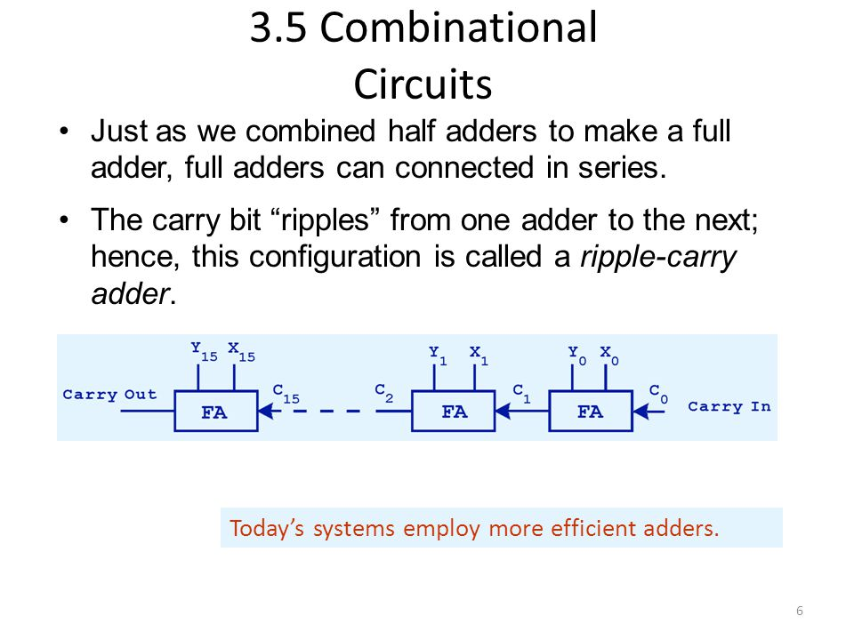 6 Just as we combined half adders to make a full adder, full adders can connected in series.