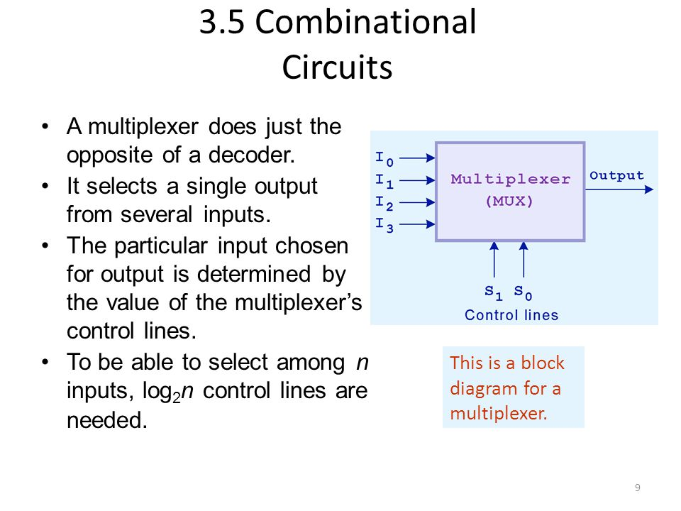 9 A multiplexer does just the opposite of a decoder.
