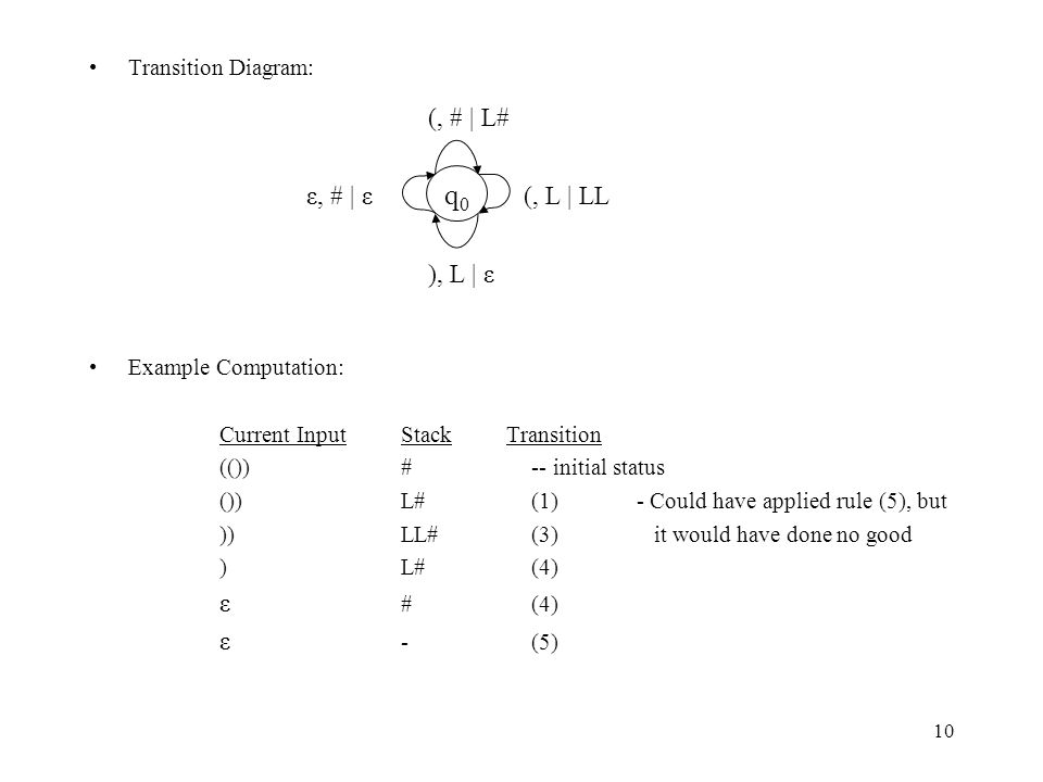 10 Transition Diagram: Example Computation: Current InputStackTransition (())#-- initial status ())L#(1)- Could have applied rule (5), but ))LL#(3) it