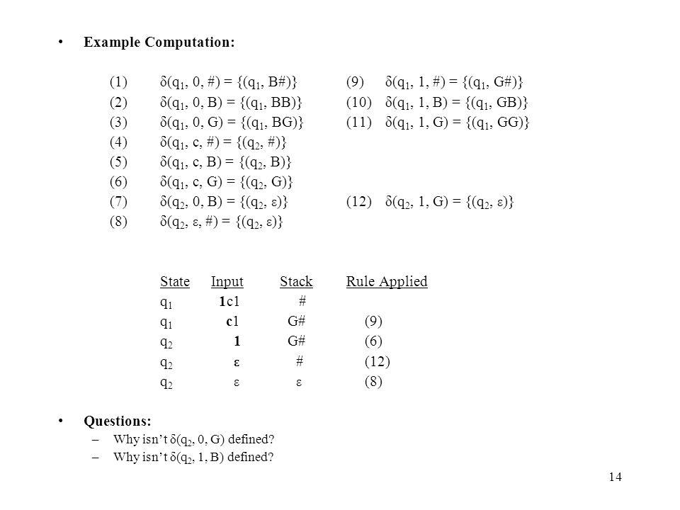 14 Example Computation: (1)δ(q 1, 0, #) = {(q 1, B#)}(9)δ(q 1, 1, #) = {(q 1, G#)} (2)δ(q 1, 0, B) = {(q 1, BB)}(10)δ(q 1, 1, B) = {(q 1, GB)} (3)δ(q 1, 0, G) = {(q 1, BG)} (11)δ(q 1, 1, G) = {(q 1, GG)} (4)δ(q 1, c, #) = {(q 2, #)} (5)δ(q 1, c, B) = {(q 2, B)} (6)δ(q 1, c, G) = {(q 2, G)} (7)δ(q 2, 0, B) = {(q 2, ε )} (12)δ(q 2, 1, G) = {(q 2, ε )} (8)δ(q 2, ε, #) = {(q 2, ε )} StateInputStackRule Applied q 1 1c1 # q 1 c1 G#(9) q 2 1 G#(6) q 2 ε #(12) q 2 ε ε (8) Questions: –Why isn't δ(q 2, 0, G) defined.