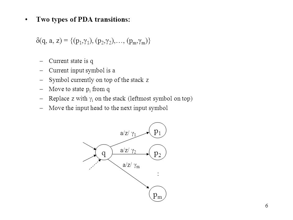 6 Two types of PDA transitions: δ(q, a, z) = {(p 1,γ 1 ), (p 2,γ 2 ),…, (p m,γ m )} –Current state is q –Current input symbol is a –Symbol currently on top of the stack z –Move to state p i from q –Replace z with γ i on the stack (leftmost symbol on top) –Move the input head to the next input symbol : q p1p1 p2p2 pmpm a/z/ γ 1 a/z/ γ 2 a/z/ γ m