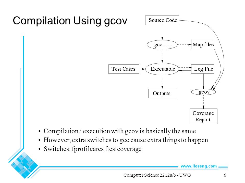 Computer Science 2212a/b - UWO6 Compilation Using gcov Compilation / execution with gcov is basically the same However, extra switches to gcc cause extra things to happen Switches: ­fprofile­arcs ­ftest­coverage