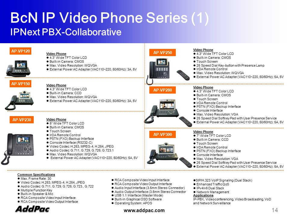 www.addpac.com 14 AP-VP150 AP-VP120 AP-VP230 AP-VP250 AP-VP280 BcN IP Video Phone Series (1) IPNext PBX-Collaborative Video Phone 4.3 Wide TFT Color LCD Built-in Camera: CMOS Max.