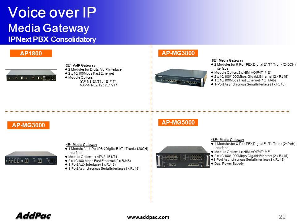 www.addpac.com 22 AP-MG3000 AP-MG3800 AP-MG5000 4E1 Media Gateway 1 Module for 4-Port PBX Digital E1/T1 Trunk (120CH) Interface Module Option:1 x APV2-4E1/T1 2 x 10/100 Mbps Fast Ethernet (2 x RJ45) 1-Port AUX Interface (1 x RJ45) 1-Port Asynchronous Serial Interface (1 x RJ45) Voice over IP Media Gateway IPNext PBX-Consolidatory 8E1 Media Gateway 2 Modules for 8-Port PBX Digital E1/T1 Trunk (240CH) Interface Module Option: 2 x HIM-VOIP4T1/4E1 2 x 10/100/1000Mbps Gigabit Ethernet (2 x RJ45) 1 x 10/100Mbps Fast Ethernet (1 x RJ45) 1-Port Asynchronous Serial Interface (1 x RJ45) 16E1 Media Gateway 4 Modules for 8-Port PBX Digital E1/T1 Trunk (240 ch) Interface Module Option: 4 x HIM-VOIP4T1/4E1 2 x 10/100/1000Mbps Gigabit Ethernet (2 x RJ45) 1-Port Asynchronous Serial Interface (1 x RJ45) Dual Power Supply 2E1 VoIP Gateway 2 Modules for Digital VoIP Interface 2 x 10/100Mbps Fast Ethernet Module Options:  AP-N1-E1/T1 : 1E1/1T1  AP-N1-E2/T2 : 2E1/2T1 AP1800