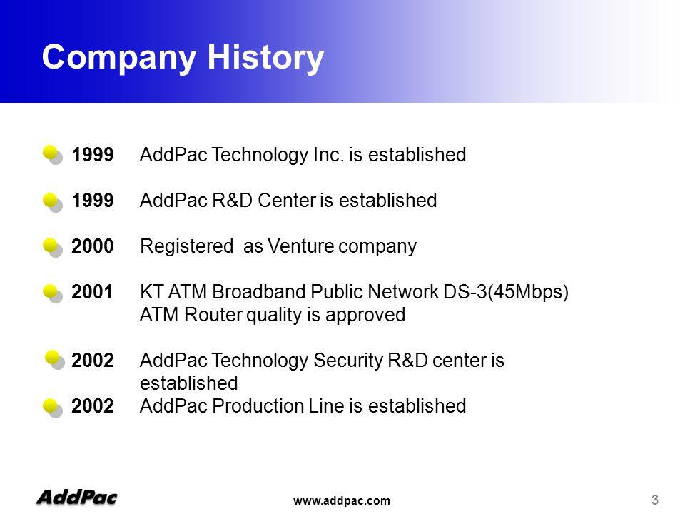 www.addpac.com 3 Company History 1999AddPac Technology Inc.
