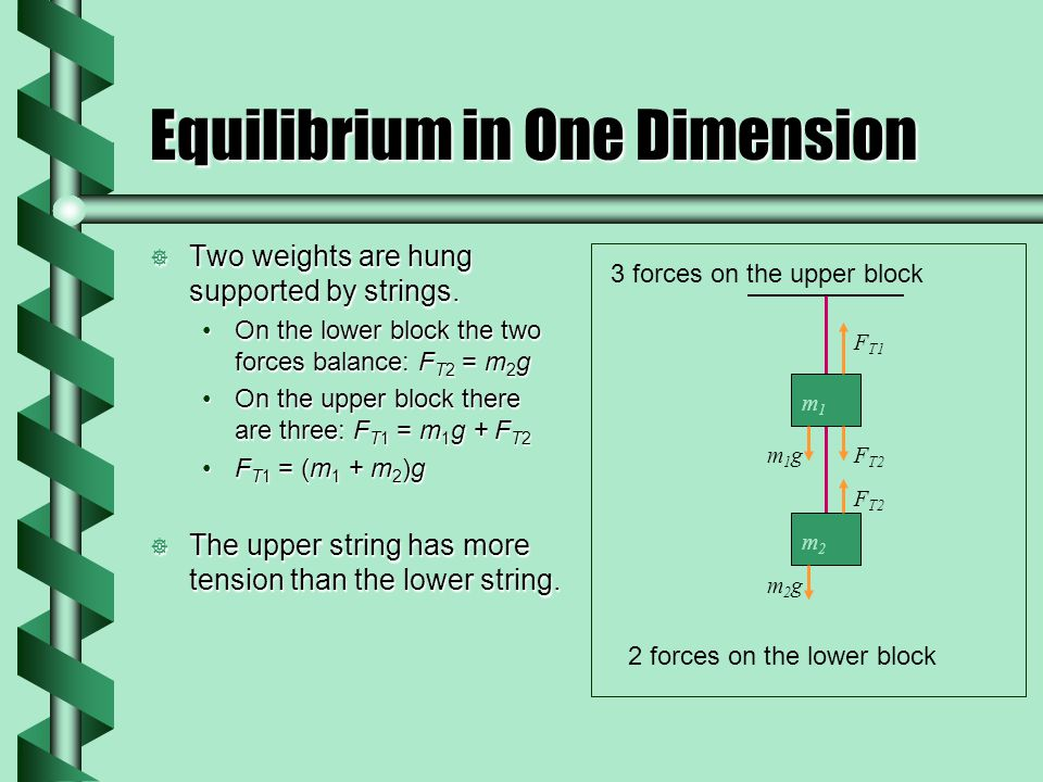 Equilibrium in One Dimension  Two weights are hung supported by strings.