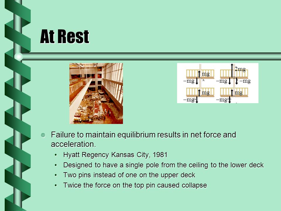 At Rest  Failure to maintain equilibrium results in net force and acceleration.
