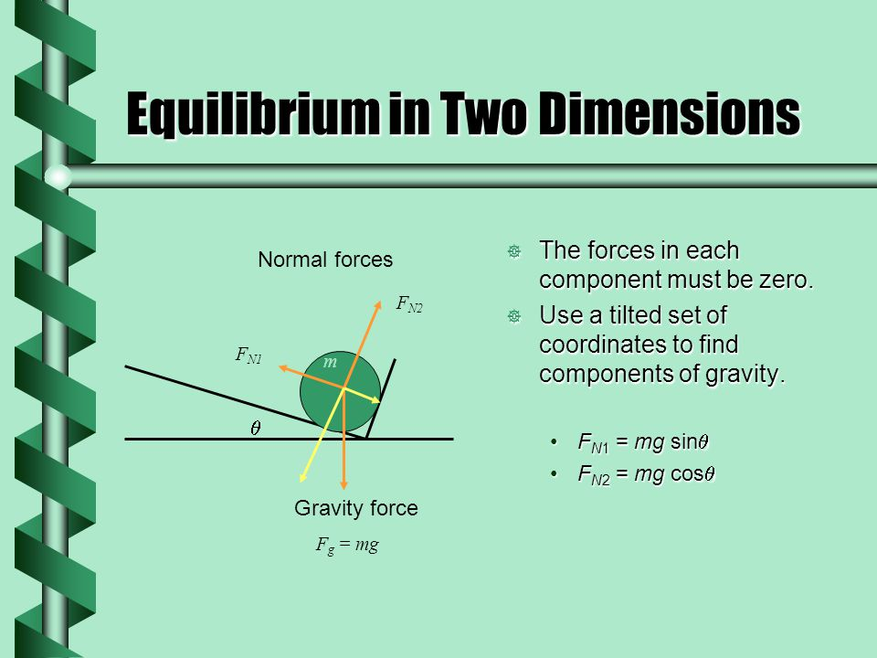 Equilibrium in Two Dimensions  The forces in each component must be zero.