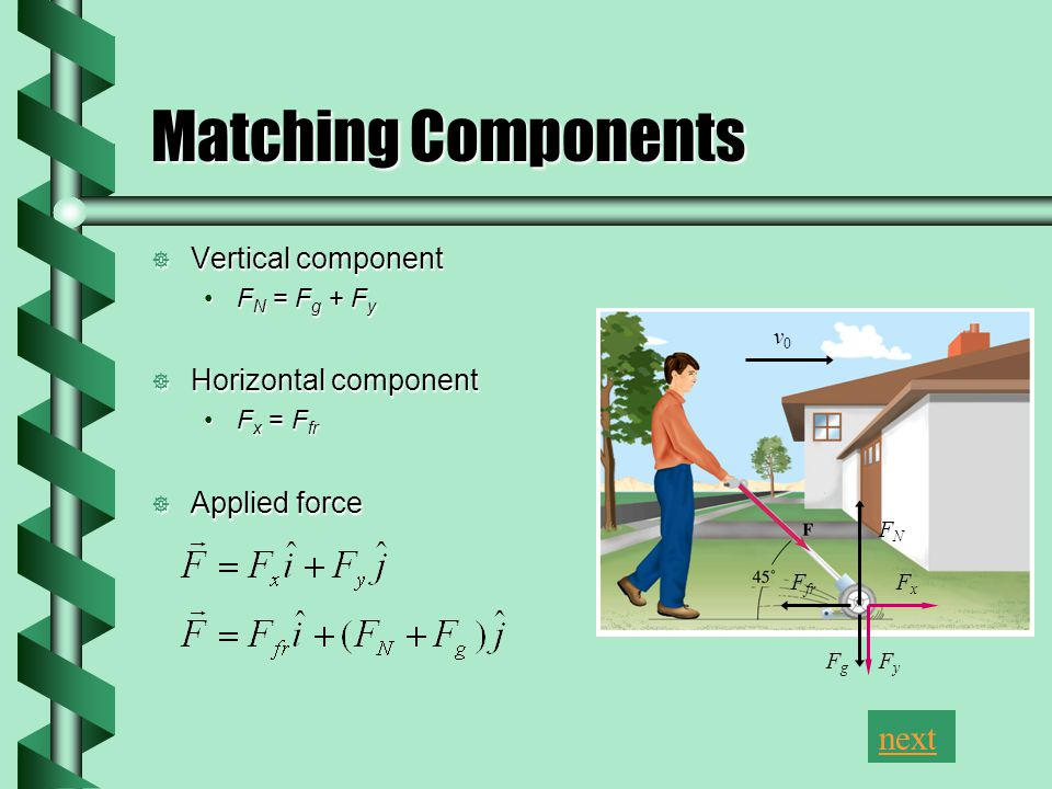 Matching Components  Vertical component F N = F g + F yF N = F g + F y  Horizontal component F x = F frF x = F fr  Applied force v0v0 FgFg FyFy FxFx F fr FNFN next