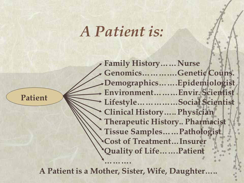 A Patient is: Patient Family History……Nurse Genomics………….Genetic Couns.