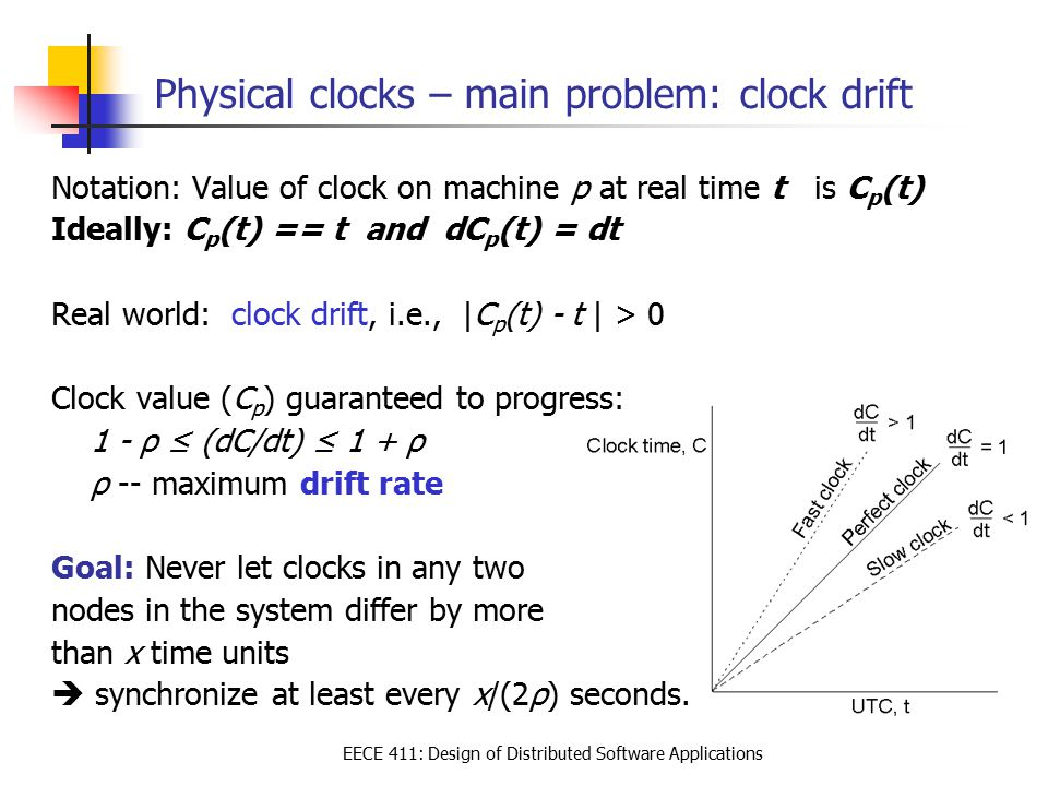 EECE 411: Design of Distributed Software Applications Physical clocks – main problem: clock drift Notation: Value of clock on machine p at real time t is C p (t) Ideally: C p (t) == t and dC p (t) = dt Real world: clock drift, i.e., |C p (t) - t | > 0 Clock value (C p ) guaranteed to progress: 1 - ρ ≤ (dC/dt) ≤ 1 + ρ ρ -- maximum drift rate Goal: Never let clocks in any two nodes in the system differ by more than x time units  synchronize at least every x/(2ρ) seconds.
