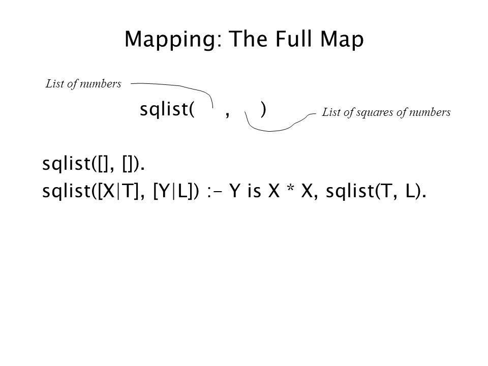 Mapping: The Full Map sqlist(, ) sqlist([], []). sqlist([X|T], [Y|L]) :- Y is X * X, sqlist(T, L).